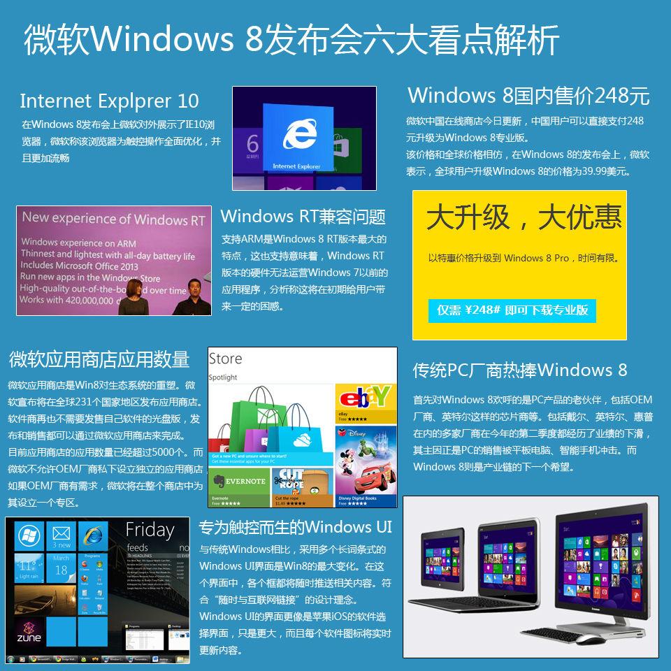 Windows 8六大看点解析