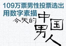 9月 中国男人群体让我们幸福