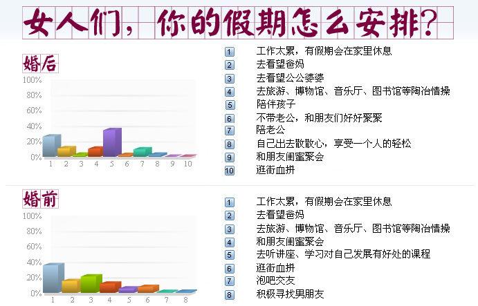 2012新主妇:数据调查1
