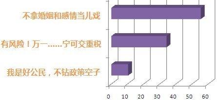男人期望女人的裙子越短越好 韩国法令该废止