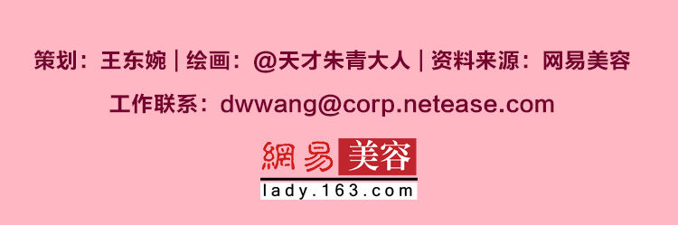 http://static.ws.126.net/lady/2015/6/24/2015062415124381943.jpg