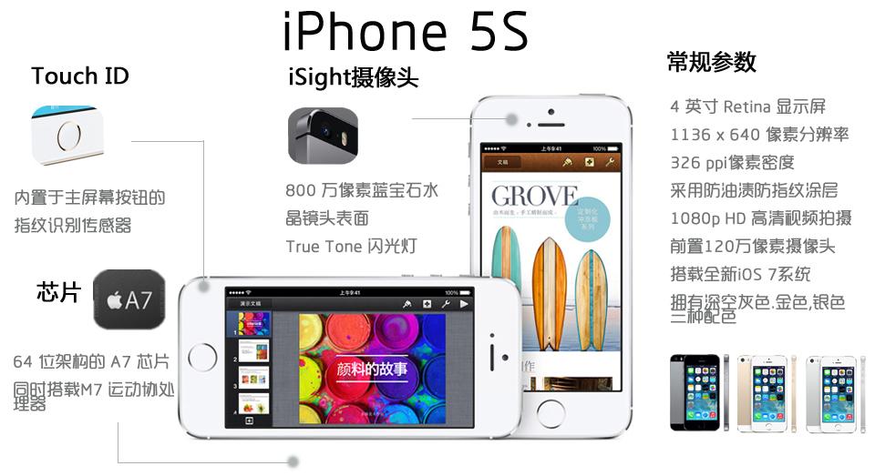 苹果iPhone5C核心功能一览