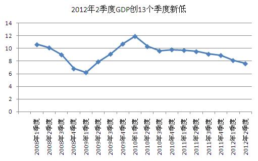 浙江三季度gdp_浙江大学