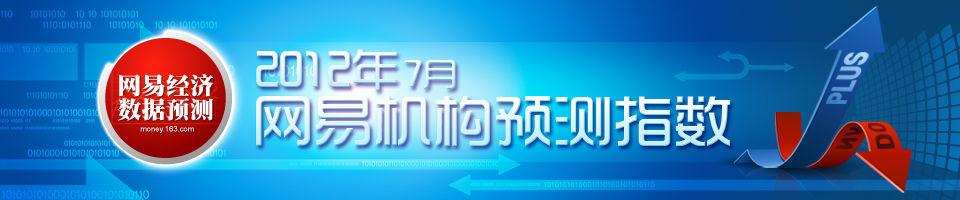 2012年6月网易机构预测指数