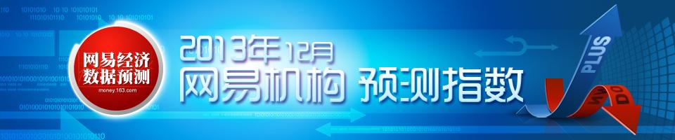 2013年12月网易机构预测指数