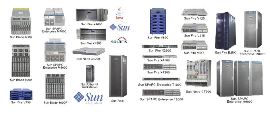 Sun公司的产品