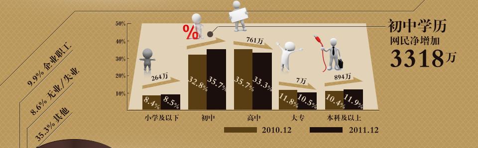 第29次中国互联网络发展状况统计报告