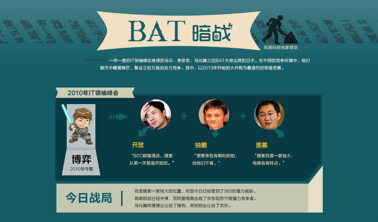 BAT暗战