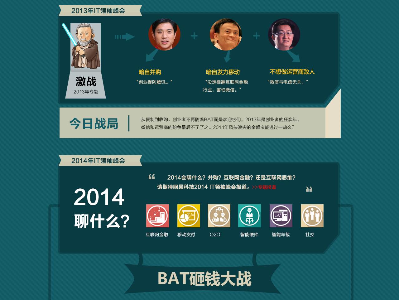 2013年IT领袖峰会