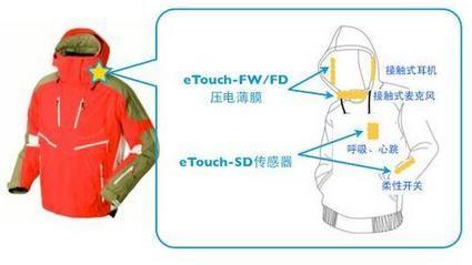 智能服装|服装智能化|智能|服装